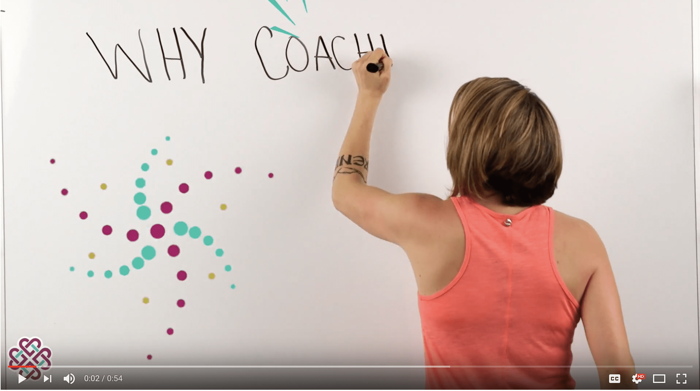 Screen Shot 2018 08 17 at 1.15.53 PM What Makes Coaches Choose Coaching? 2